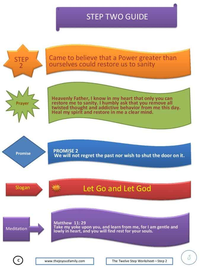 Infografic on Step 2 Came to believe of the 12 Steps