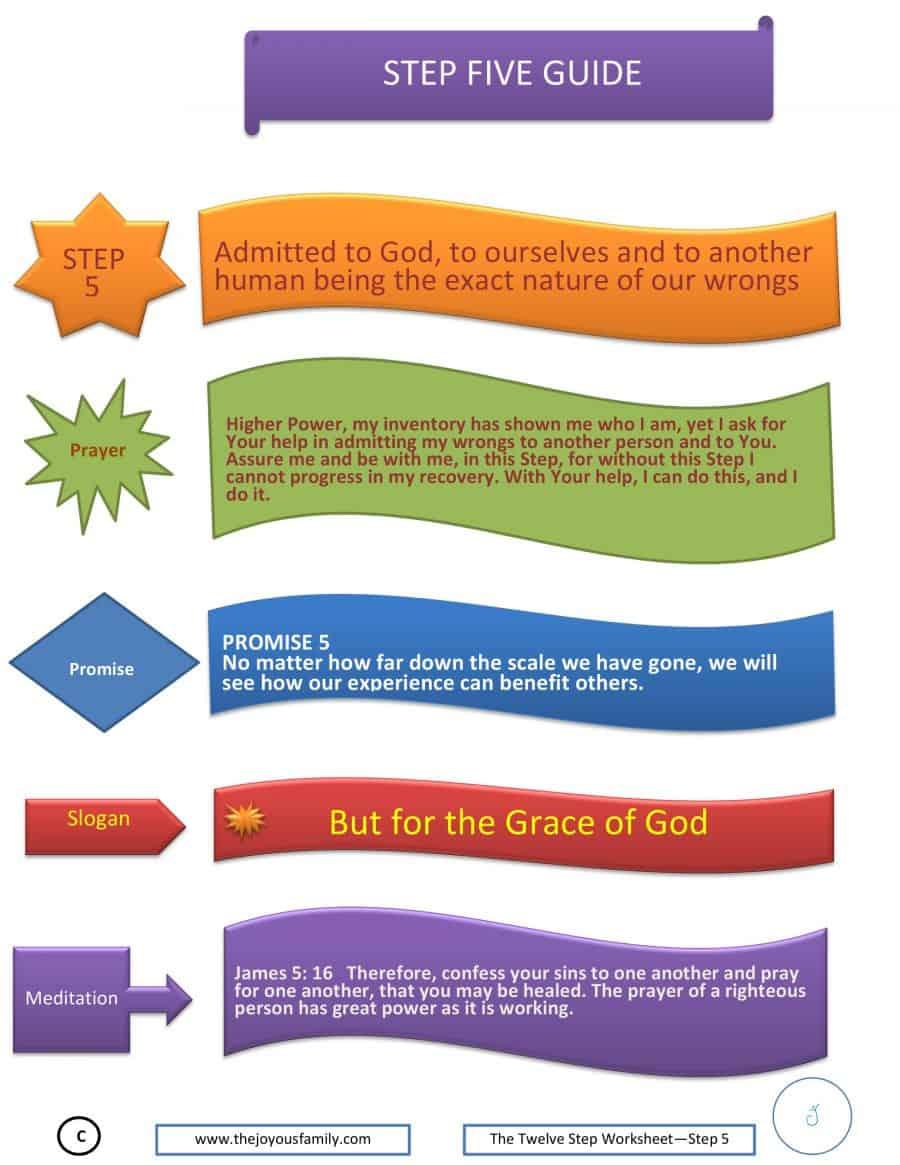 Admitted Our Wrongs - Step 5 Admitted Our Wrongs Step 5 guide